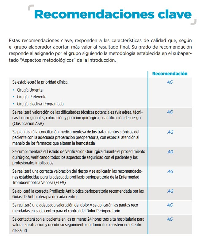 Recomendaciones PAI (Licencia Creative Commons)