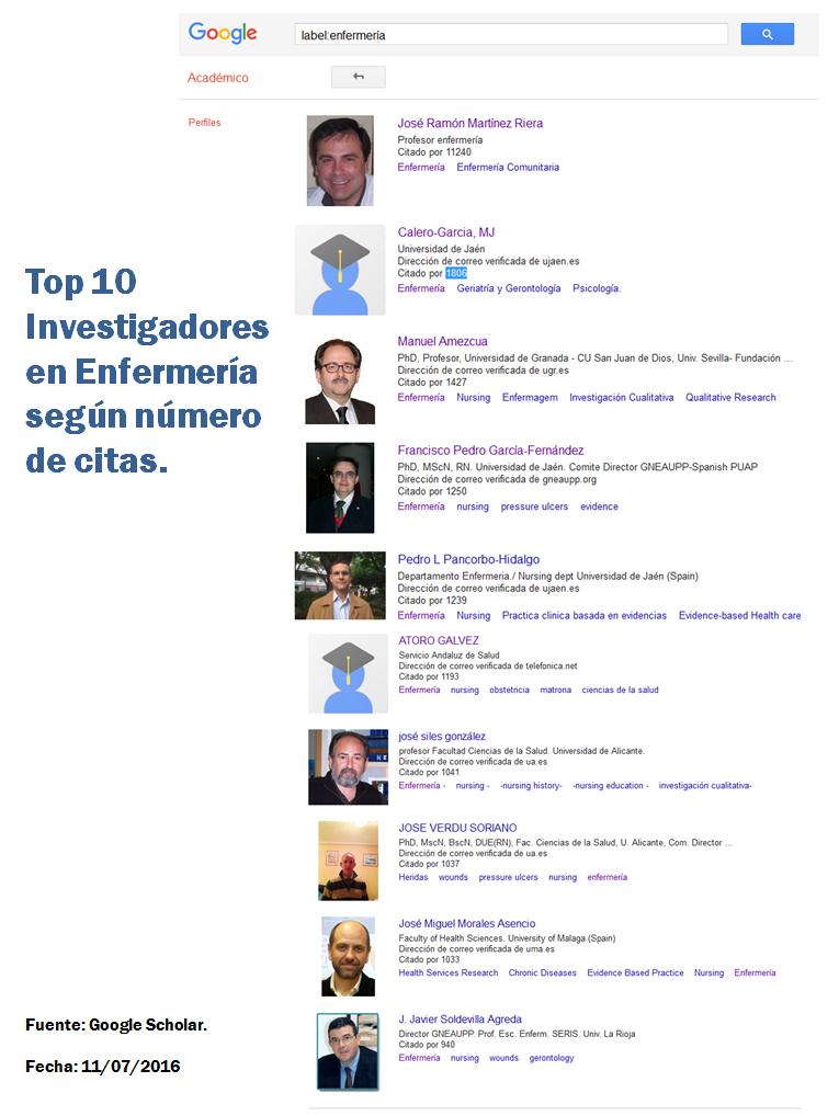 Top10InveEnfermeria
